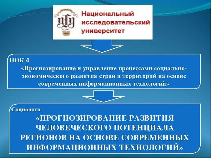 НОК 4 «Прогнозирование и управление процессами социально-экономического разви...