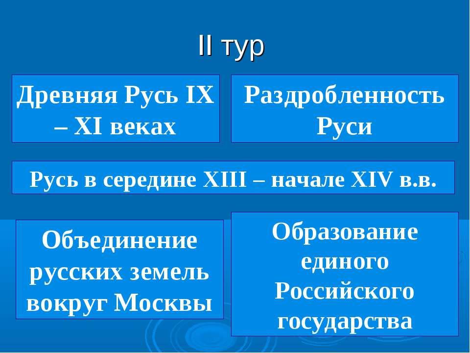 II тур Древняя Русь IX – XI веках Раздробленность Руси Русь в середине XIII –...
