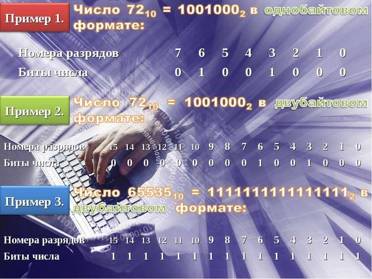Номера разрядов 7 6 5 4 3 2 1 0 Биты числа 0 1 0 0 1 0 0 0 Номера разрядов 15...