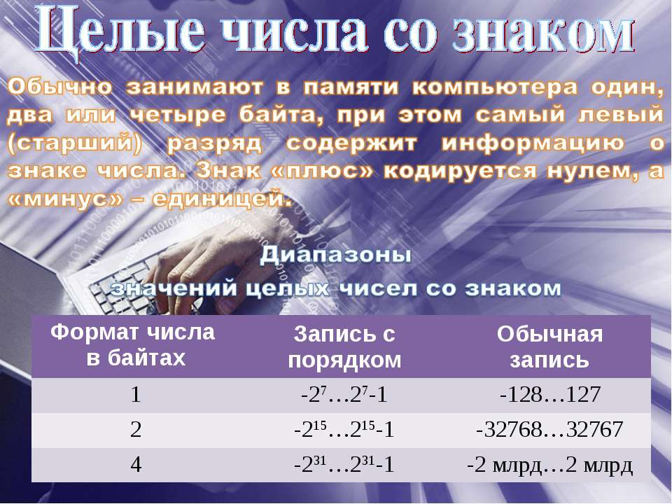 Формат числа в байтах Запись с порядком Обычная запись 1 -27…27-1 -128…127 2 ...