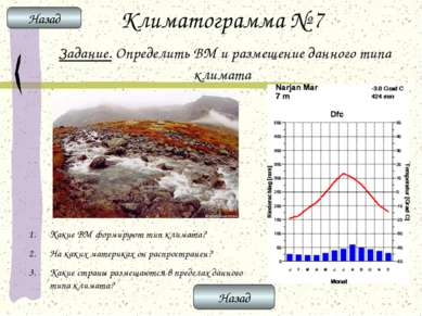 Климатограмма № 7 Задание. Определить ВМ и размещение данного типа климата Ка...