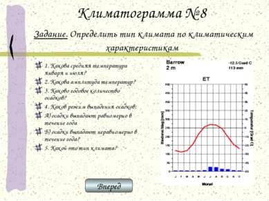 Климатограмма № 8 Задание. Определить тип климата по климатическим характерис...