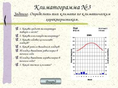 Климатограмма № 3 Задание. Определить тип климата по климатическим характерис...