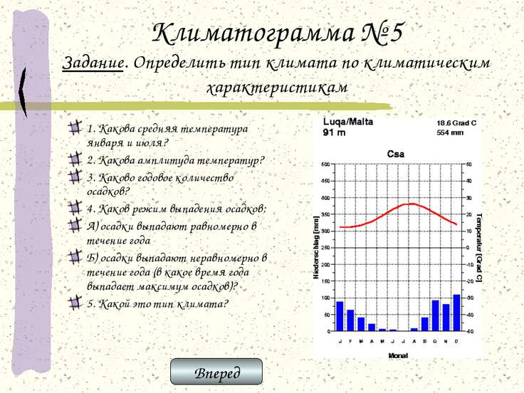 Климатограмма № 5 Задание. Определить тип климата по климатическим характерис...