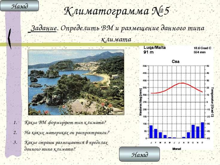 Климатограмма № 5 Задание. Определить ВМ и размещение данного типа климата Ка...