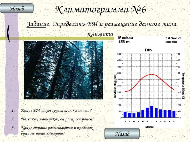 Климатограмма № 6 Задание. Определить ВМ и размещение данного типа климата Ка...