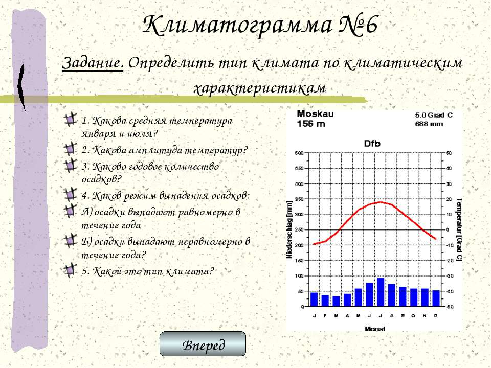 Климатограмма № 6 Задание. Определить тип климата по климатическим характерис...