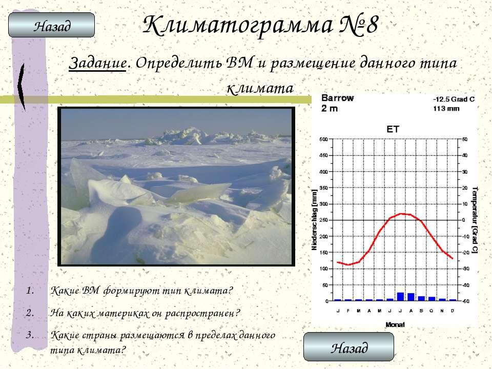 Климатограмма № 8 Задание. Определить ВМ и размещение данного типа климата Ка...