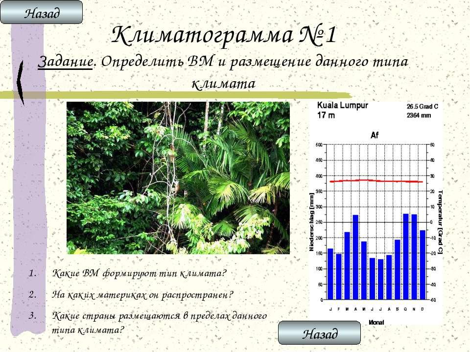 Климатограмма № 1 Задание. Определить ВМ и размещение данного типа климата Ка...