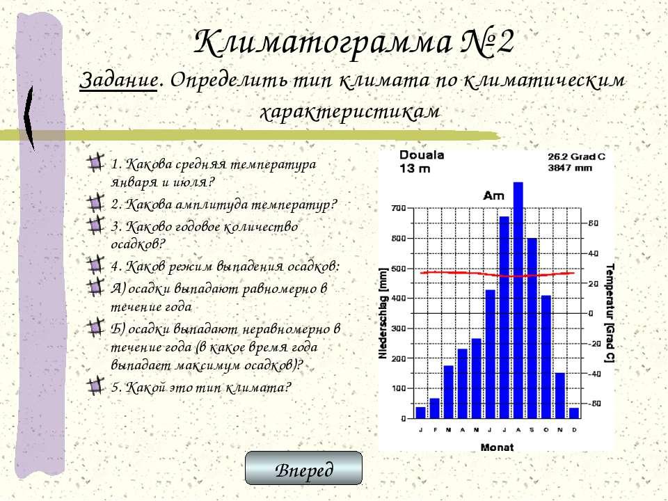 Климатограмма № 2 Задание. Определить тип климата по климатическим характерис...