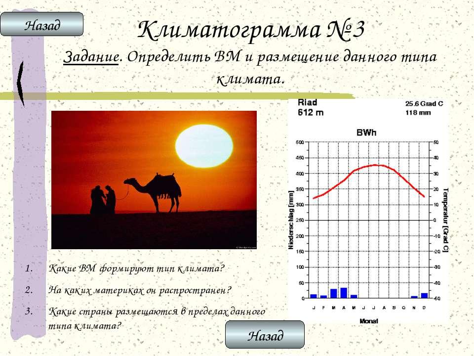 Климатограмма № 3 Задание. Определить ВМ и размещение данного типа климата. К...