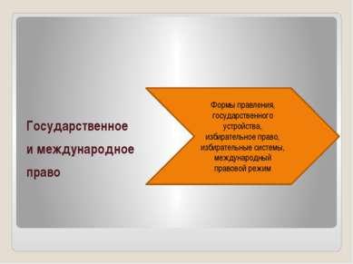 Государственное и международное право Формы правления, государственного устро...