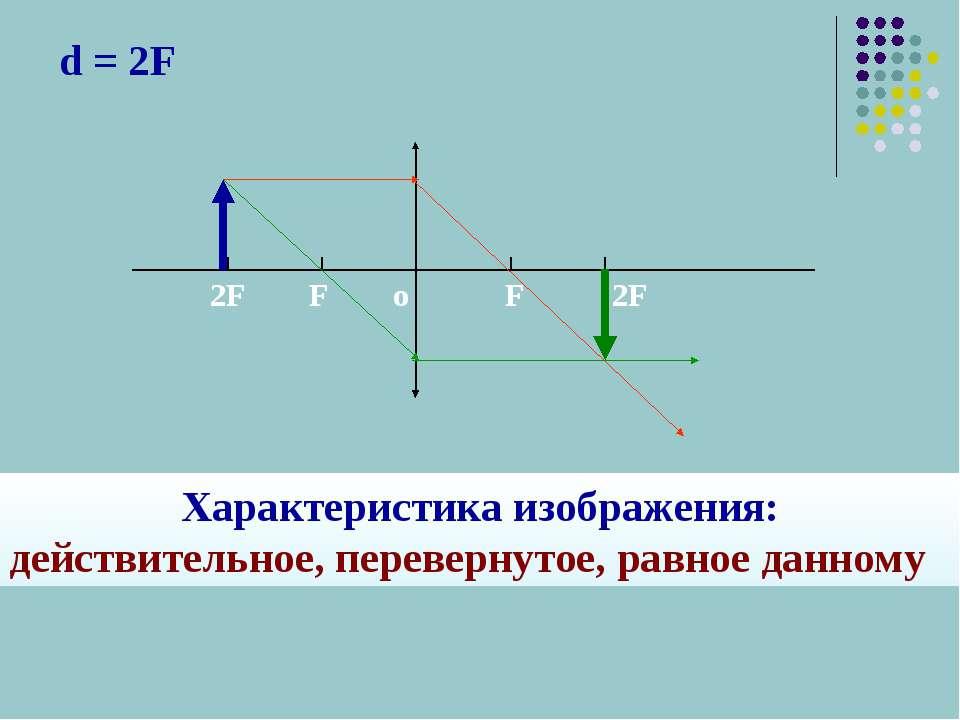 d = 2F Характеристика изображения: действительное, перевернутое, равное данному