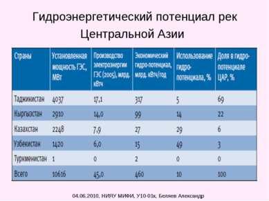 Гидроэнергетический потенциал рек Центральной Азии 04.06.2010, НИЯУ МИФИ, У10...