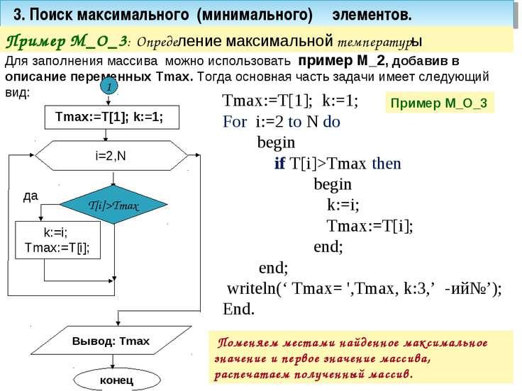 3. Поиск максимального (минимального) элементов. Пример M_O_3: Определение ма...