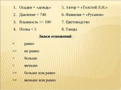 Осадки = «дождь» 5. Автор = «Толстой Л.Н.» Давление > 740 6. Фамилия = «Русан...