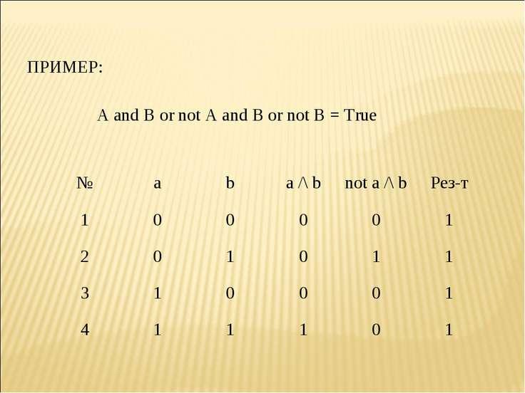 ПРИМЕР: A and B or not A and B or not B = True № a b a /\ b not a /\ b Рез-т ...
