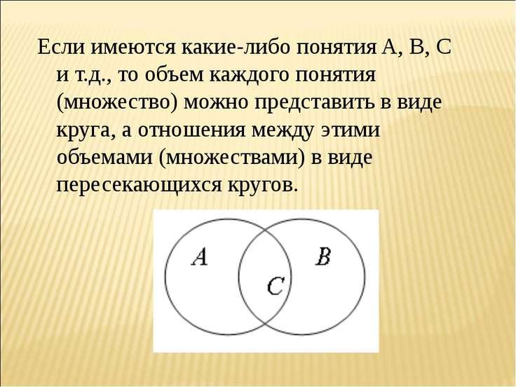 Если имеются какие-либо понятия A, B, C и т.д., то объем каждого понятия (мно...