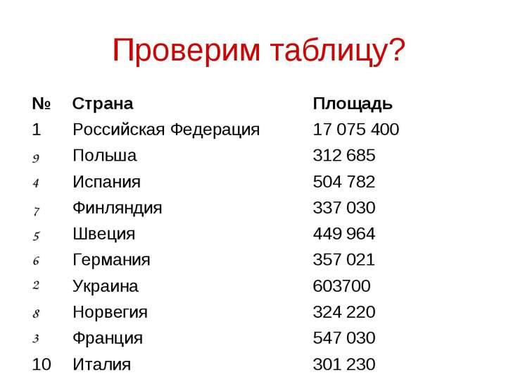 Проверим таблицу? 9 4 7 5 6 2 8 3