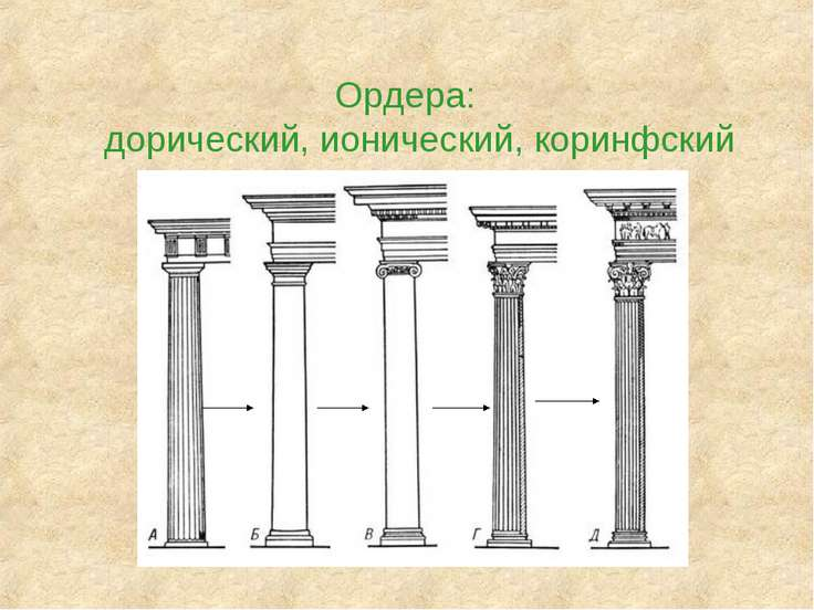 Ордера: дорический, ионический, коринфский