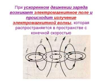 При ускоренном движении заряда возникает электромагнитное поле и происходит и...