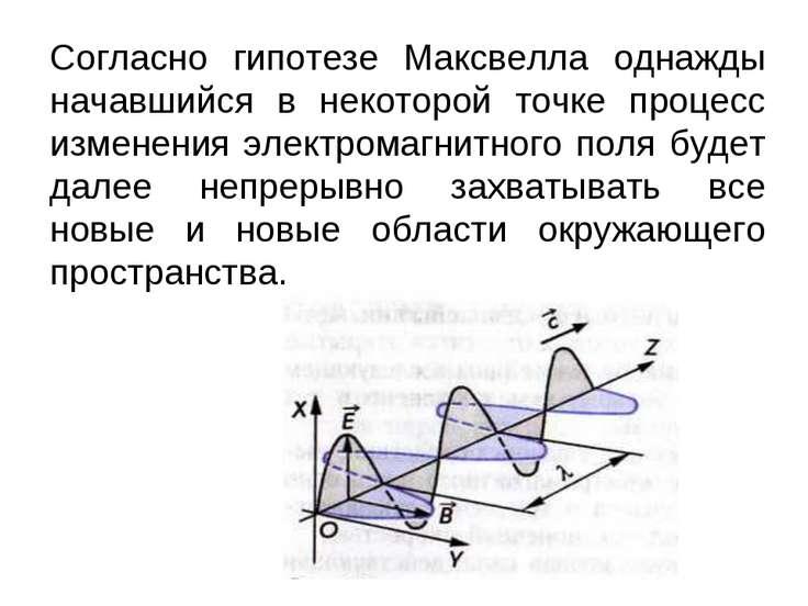 Согласно гипотезе Максвелла однажды начавшийся в некоторой точке процесс изме...
