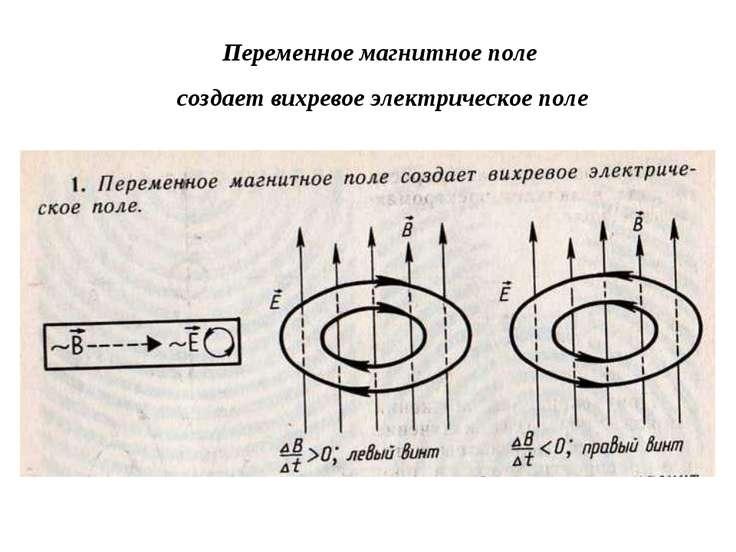 Переменное магнитное поле создает вихревое электрическое поле