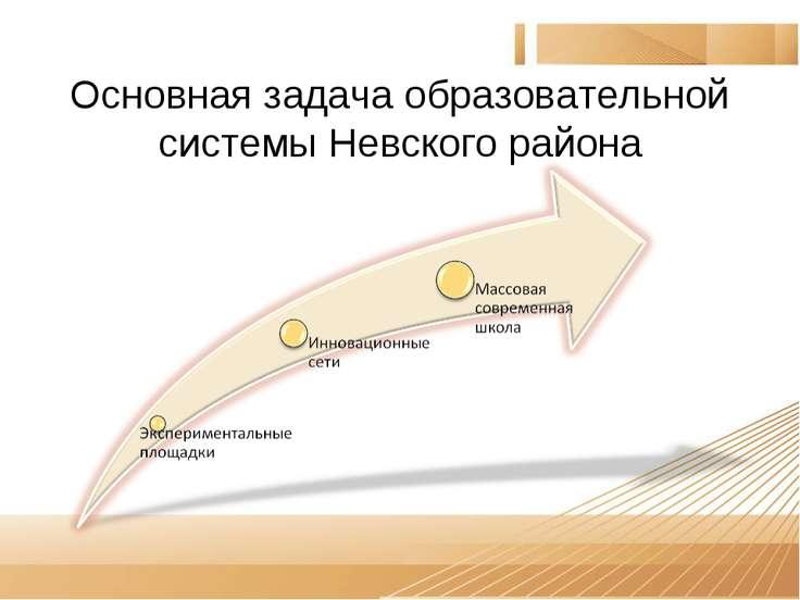 Основная задача образовательной системы Невского района
