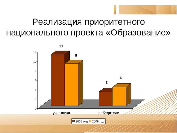 Реализация приоритетного национального проекта «Образование»