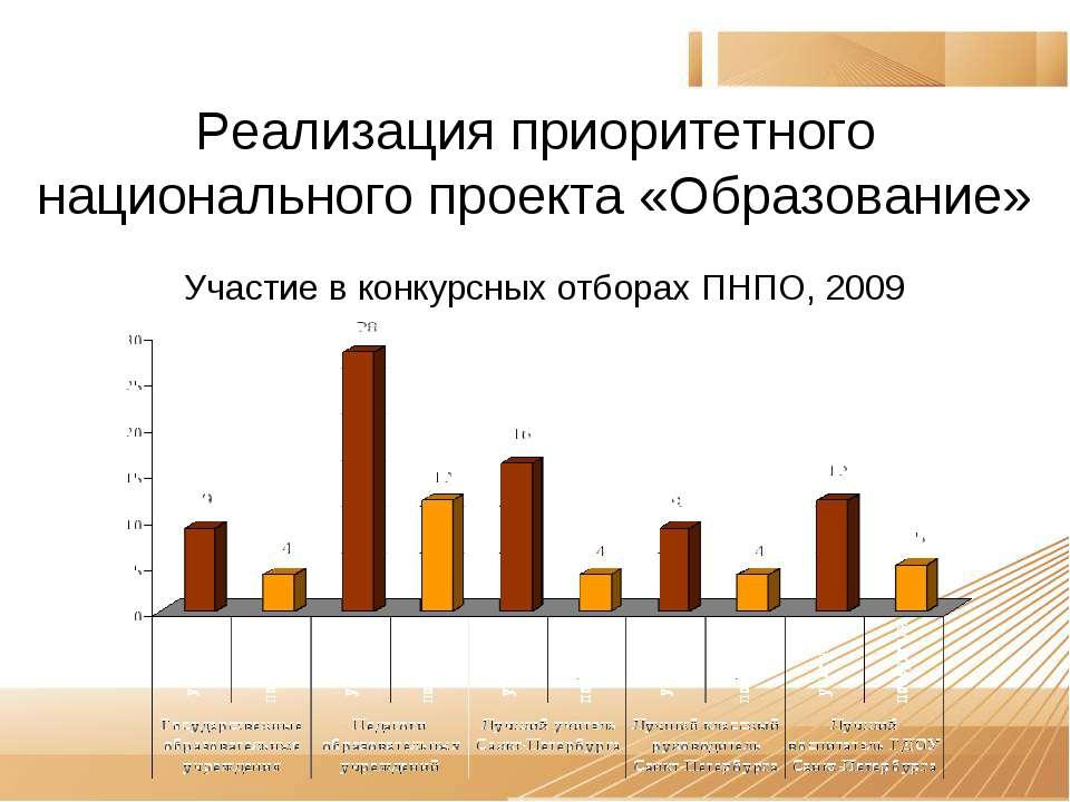 Реализация приоритетного национального проекта «Образование» Участие в конкур...