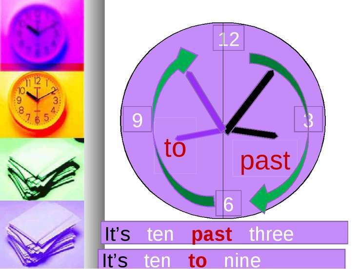 12 3 6 9 past to It's ten past three It's ten to nine