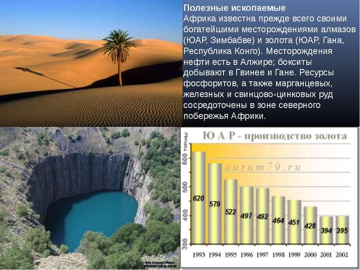 Полезные ископаемые Африка известна прежде всего своими богатейшими месторожд...