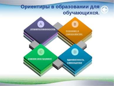 ответственность познание и саморазвитие A B адекватность самооценки D знание-...