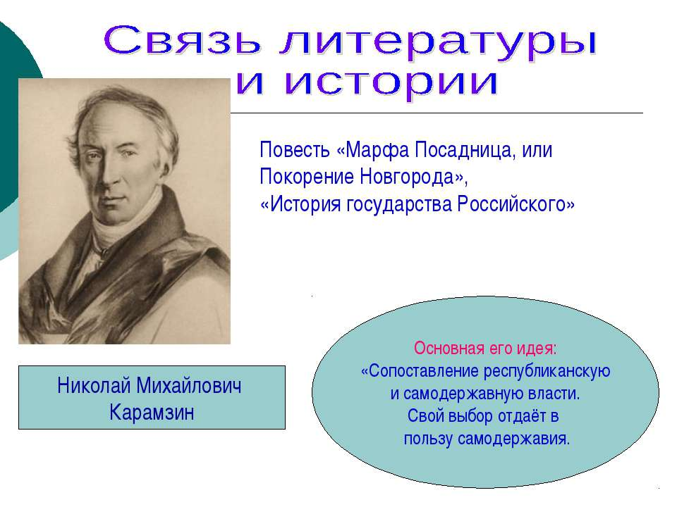 Николай Михайлович Карамзин Повесть «Марфа Посадница, или Покорение Новгорода...