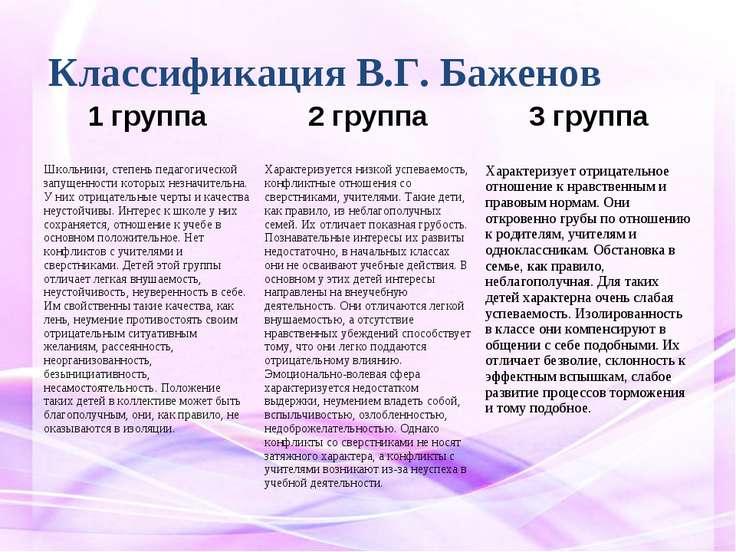 Классификация В.Г. Баженов