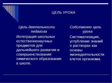 ЦЕЛЬ УРОКА Цель деятельности педагога Интеграция школьных естественнонаучных ...