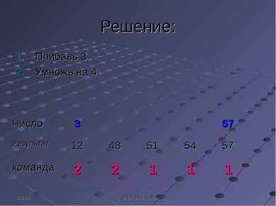 2011 г. © Bolgova N.A. Решение: Прибавь 3 Умножь на 4. Число 3 57 Результат 1...