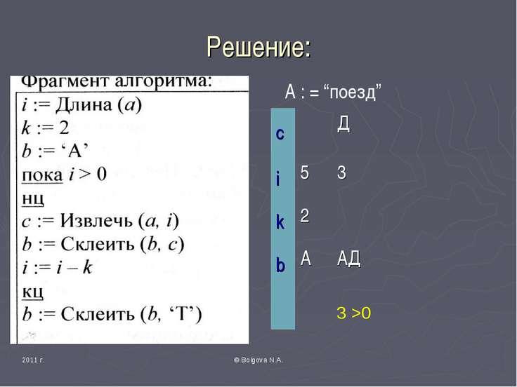 "2011 г. © Bolgova N.A. Решение: А : = ""поезд"" 3 >0 c Д i 5 3 k 2 b A АД © Bol..."
