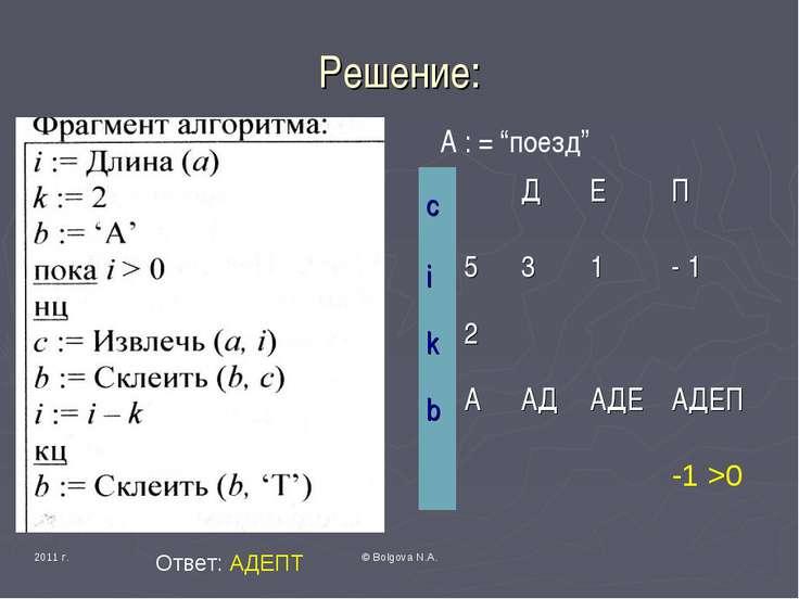 """2011 г. © Bolgova N.A. Решение: А : = """"поезд"""" -1 >0 Ответ: АДЕПТ c Д Е П i 5 ..."""