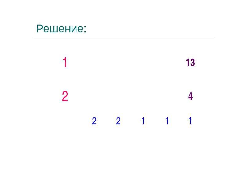2011 г. © Bolgova N.A. Решение: Окно 1 1 1 1 5 9 13 Окно 2 2 3 4 4 4 4 команд...