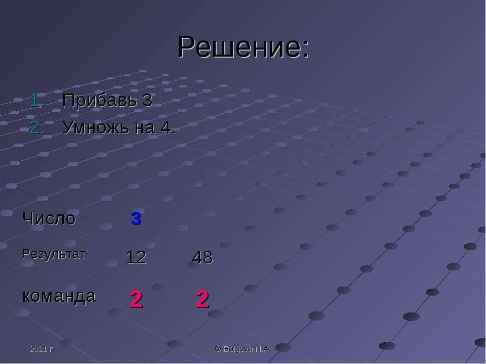 2011 г. © Bolgova N.A. Решение: Прибавь 3 Умножь на 4. Число 3 Результат 12 4...