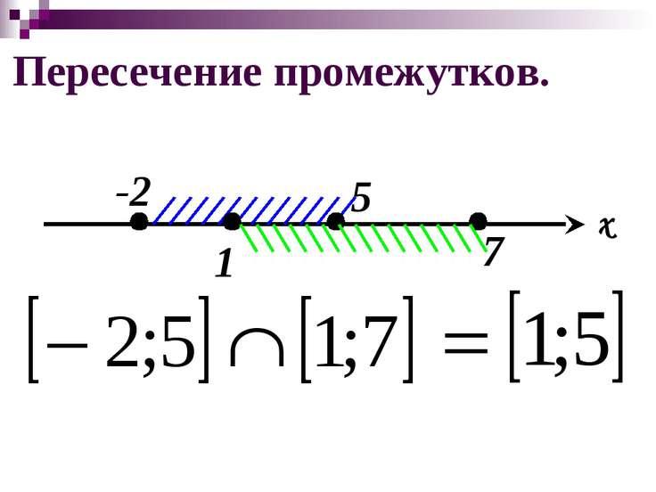 Пересечение промежутков. 7 x -2 1 5