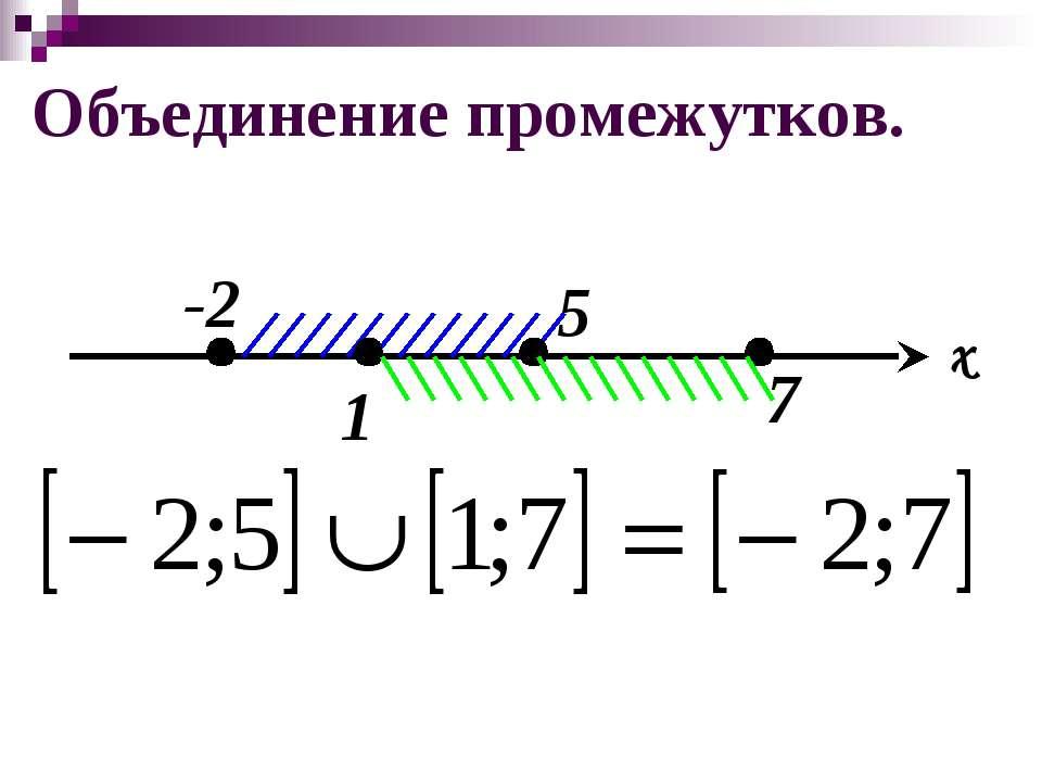 Объединение промежутков. 7 x -2 1 5