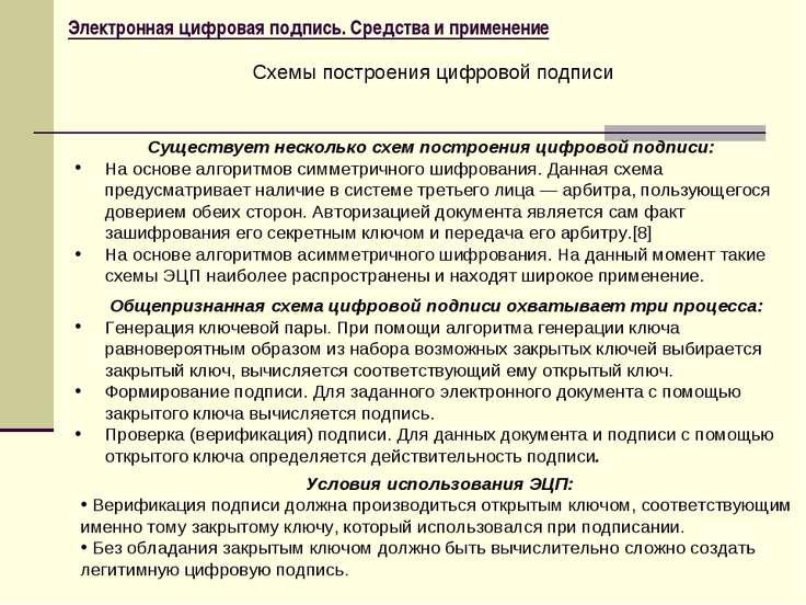 Электронная цифровая подпись. Средства и применение Схемы построения цифровой...