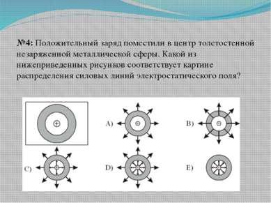 №4: Положительный заряд поместили в центр толстостенной незаряженной металлич...