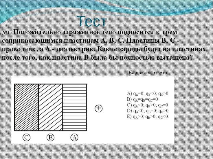 Тест №1: Положительно заряженное тело подносится к трем соприкасающимся пласт...