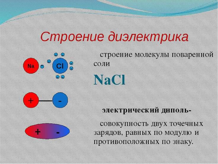 Строение диэлектрика строение молекулы поваренной соли NaCl электрический дип...