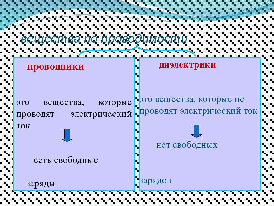 вещества по проводимости проводники это вещества, которые проводят электричес...