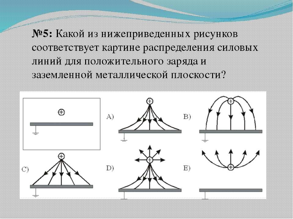 №5: Какой из нижеприведенных рисунков соответствует картине распределения сил...