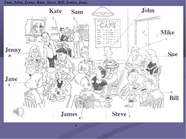 Kate Sam John Mike Sue Bill Steve James Jane Jenny